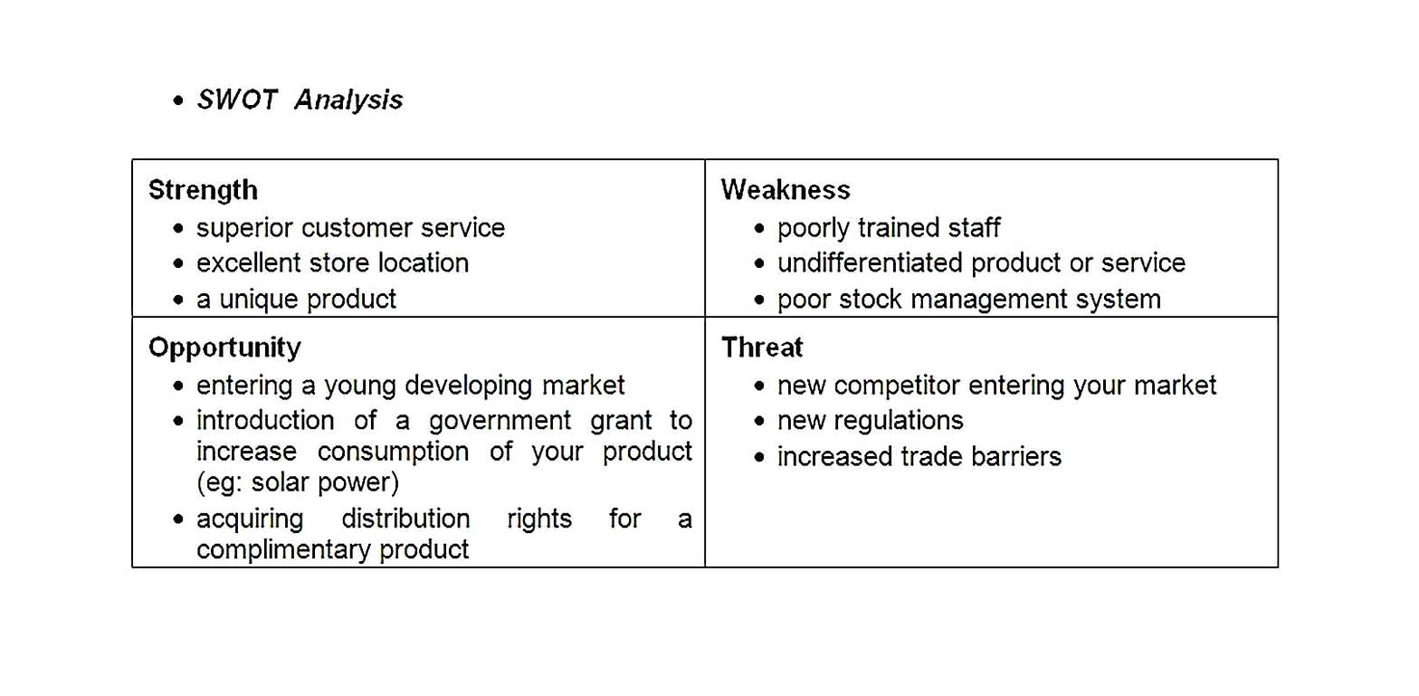 Templates for Marketing Swot Analysis Sample