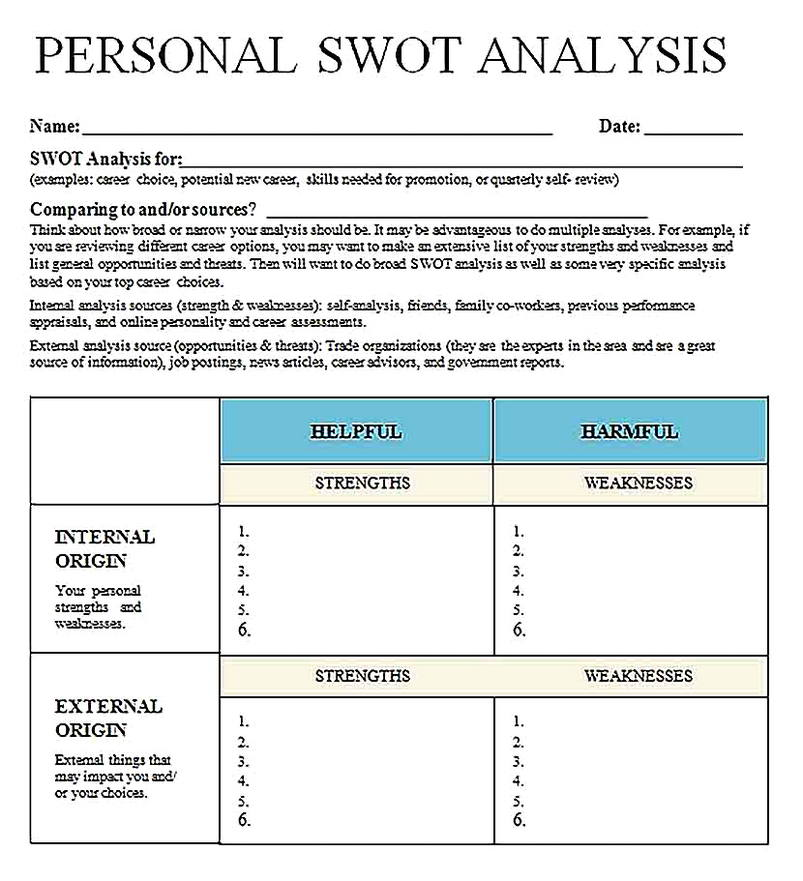 Templates for Personal SWOT Analysis Format Sample