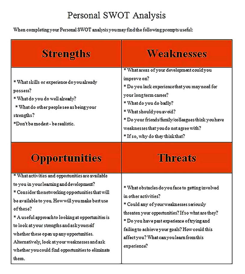 Templates for Personal SWOT Analysis Sample