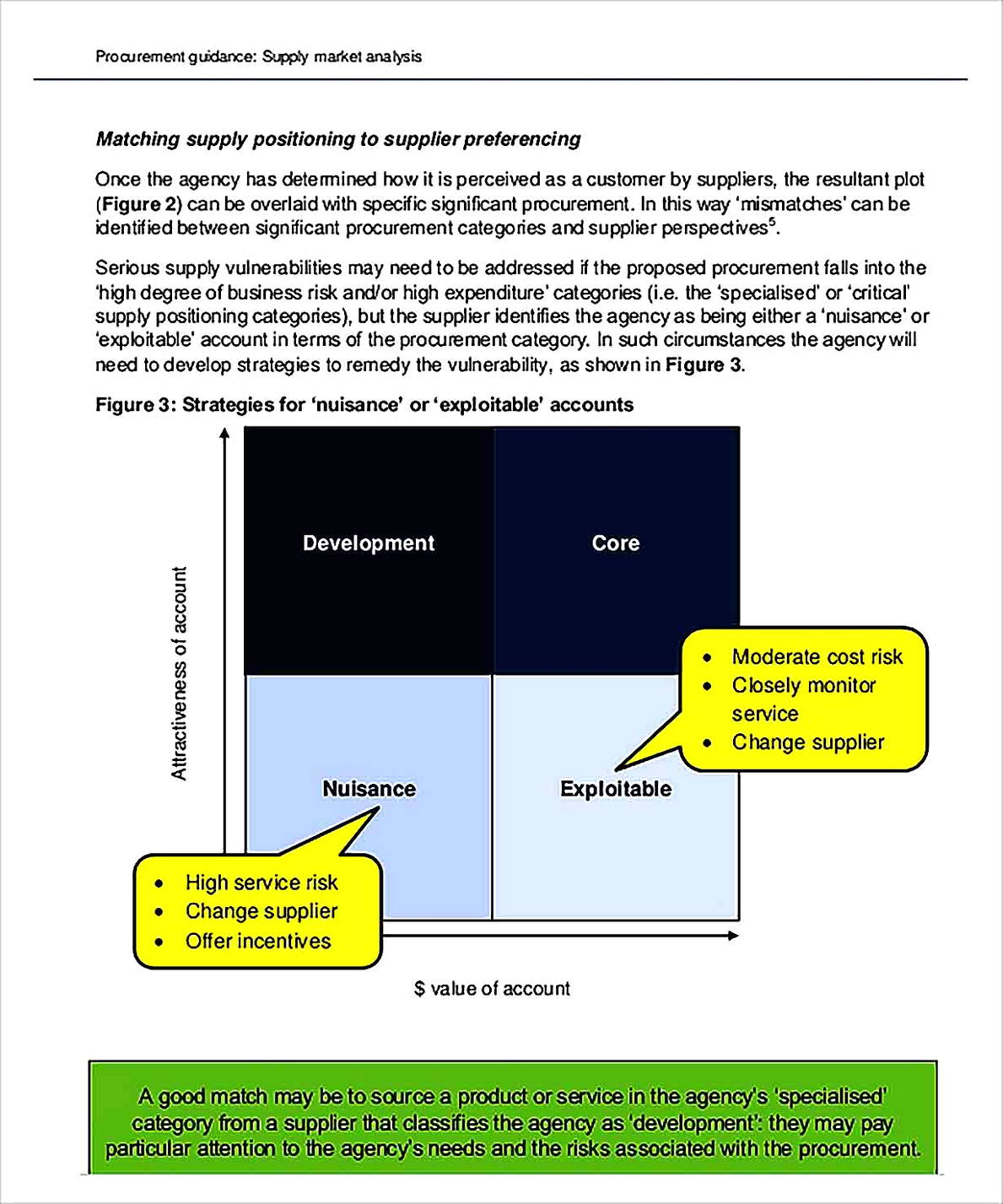 Templates for Procurement Guide Supply Market Analysis Sample