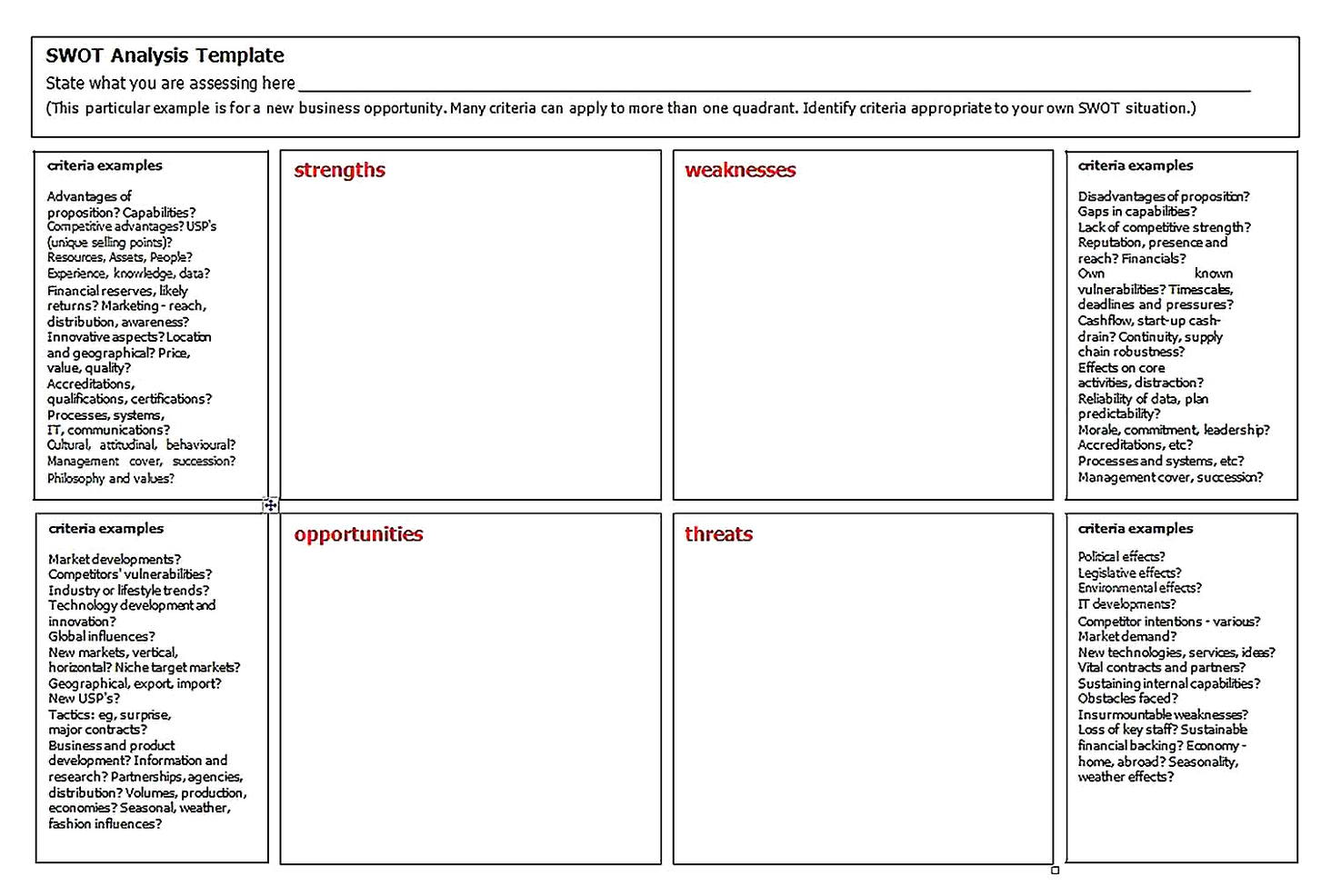 Templates for Restaurant Competitive Analysis Sample 001