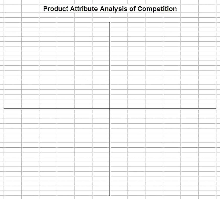 Templates for Restaurant Competitive Analysis Sample 002