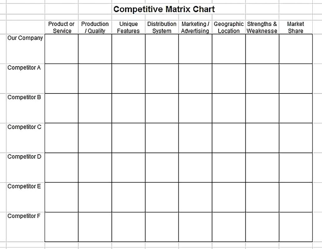 Templates for Restaurant Competitive Analysis2 Sample