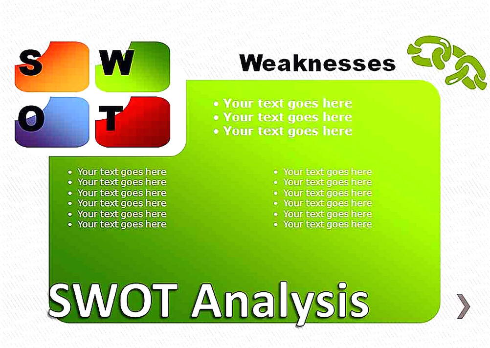 Templates for SWOT Analysis Pie Chart 3 Sample