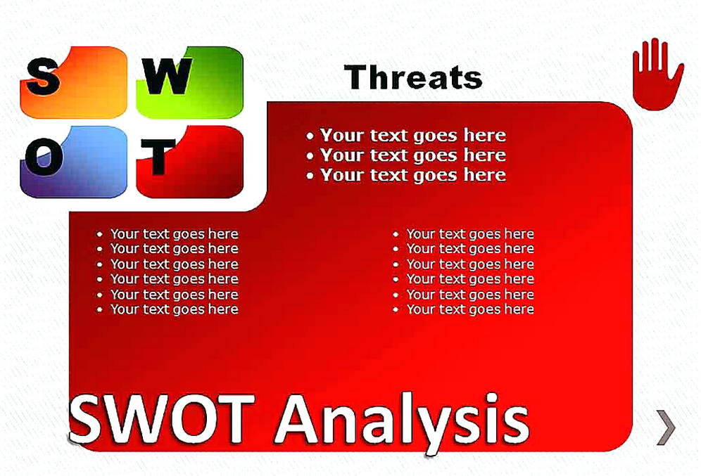 Templates for SWOT Analysis Pie Chart 5 Sample