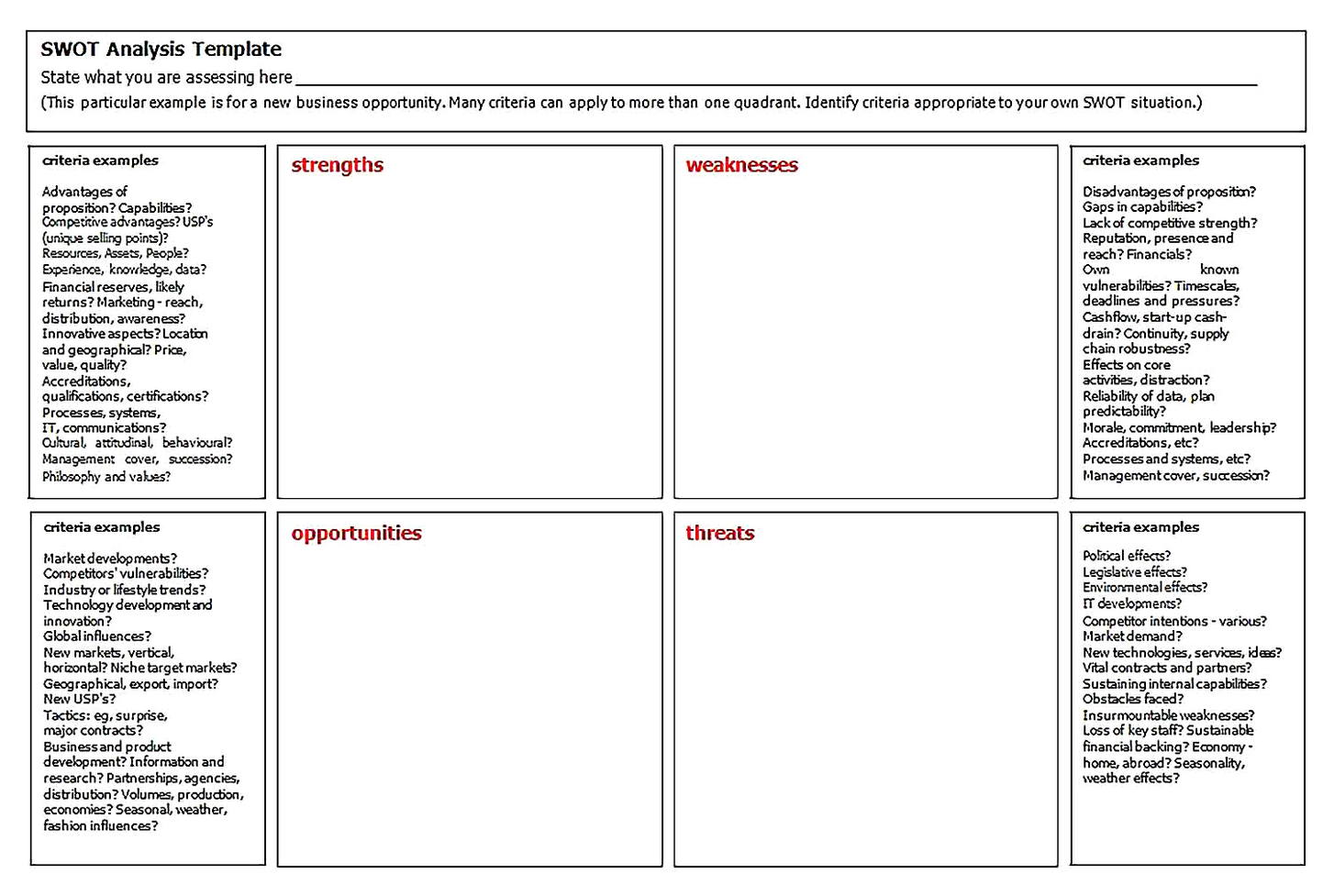 Templates for SWOT Competitive Analysis Sample