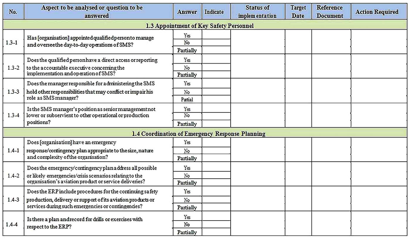 Templates for Safety Gap Analysis 3 Sample