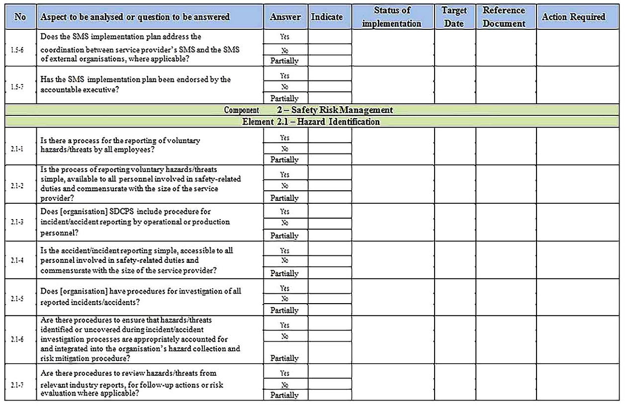 Templates for Safety Gap Analysis 5 Sample