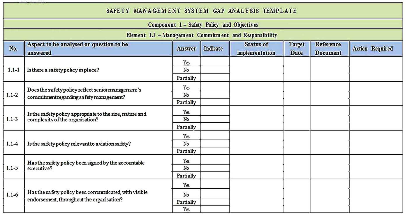 Templates for Safety Gap Analysis Sample