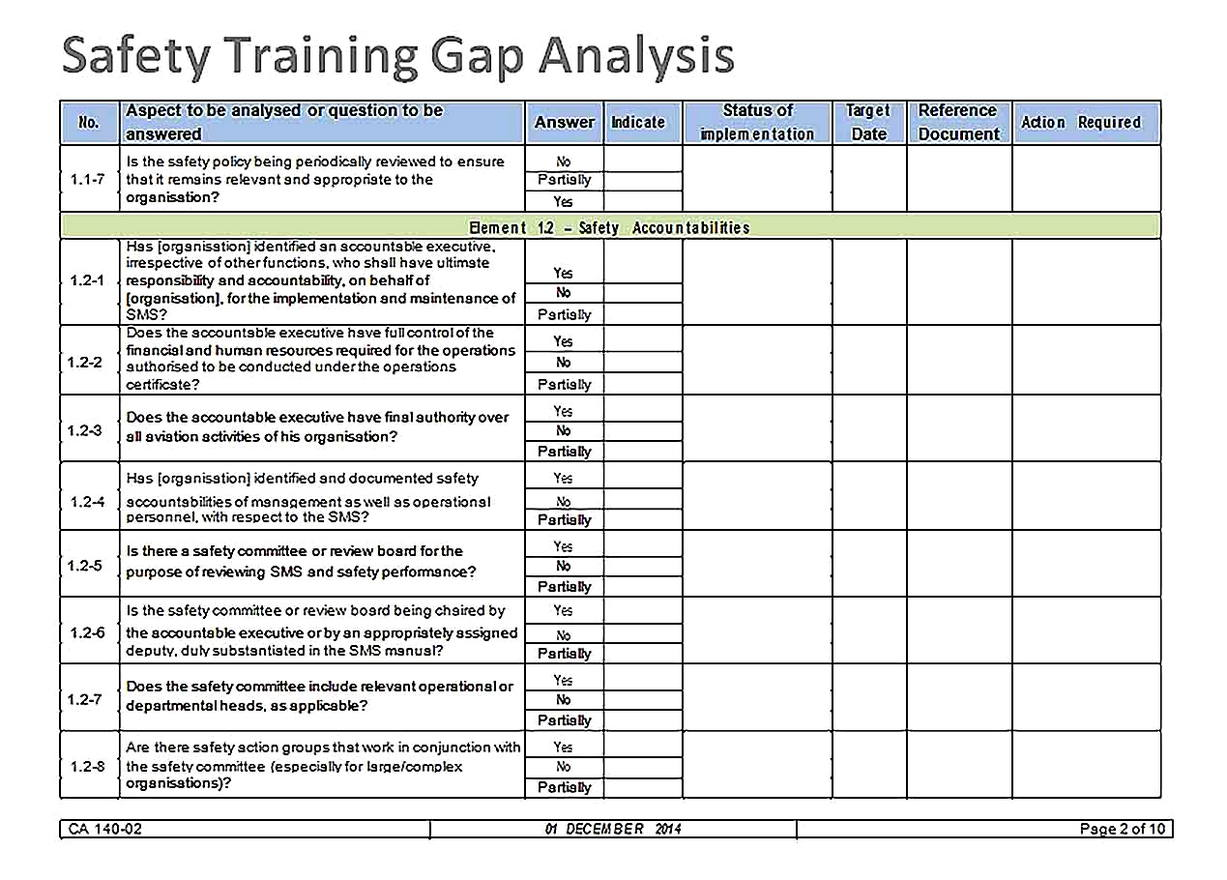 Templates for Safety Training Gap Analysis2 Sample 1