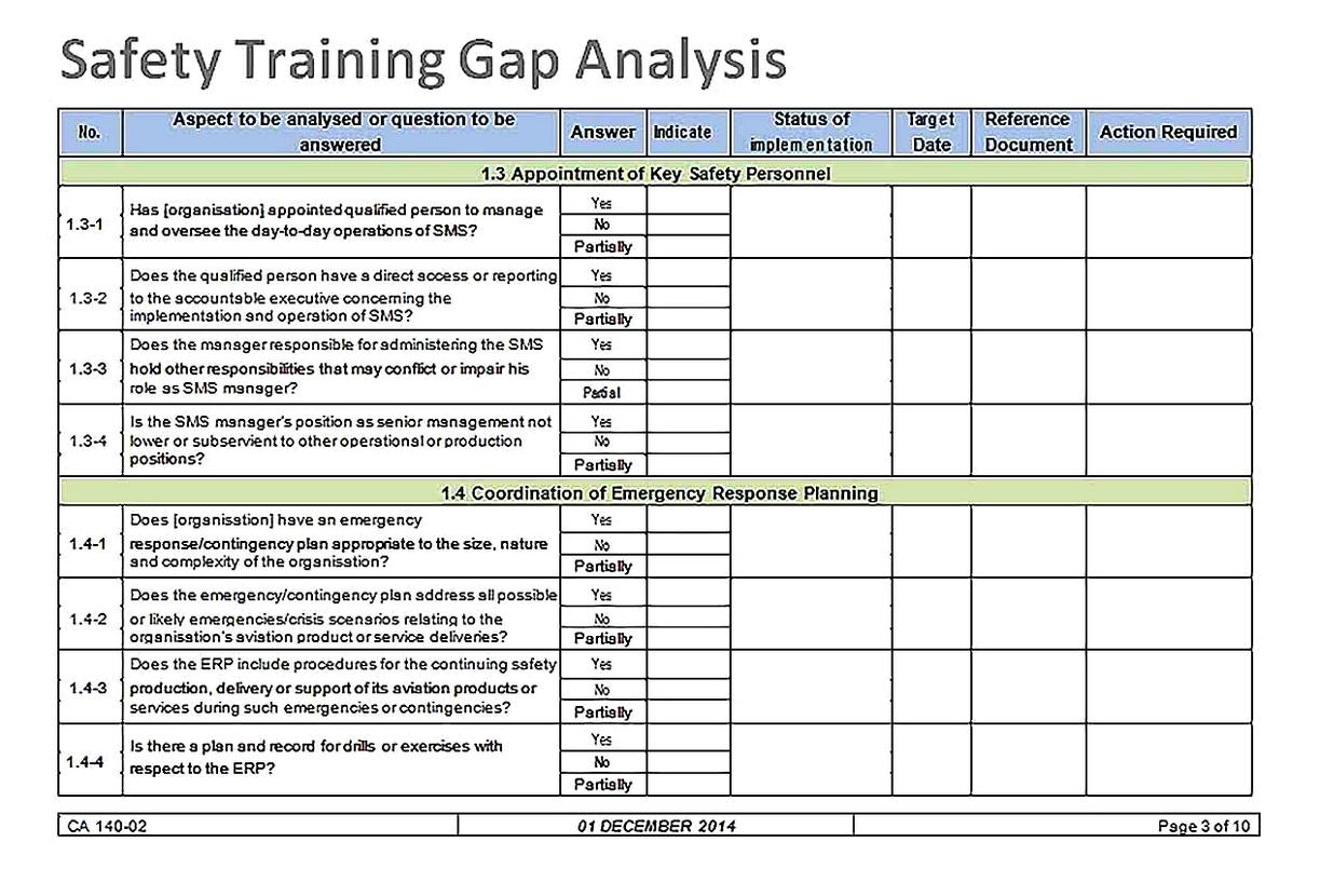 Templates for Safety Training Gap Analysis3 Sample 1