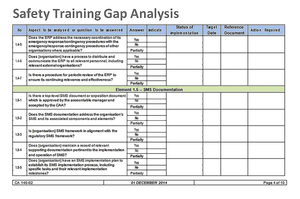 Templates for Safety Training Gap Analysis4 Sample 1