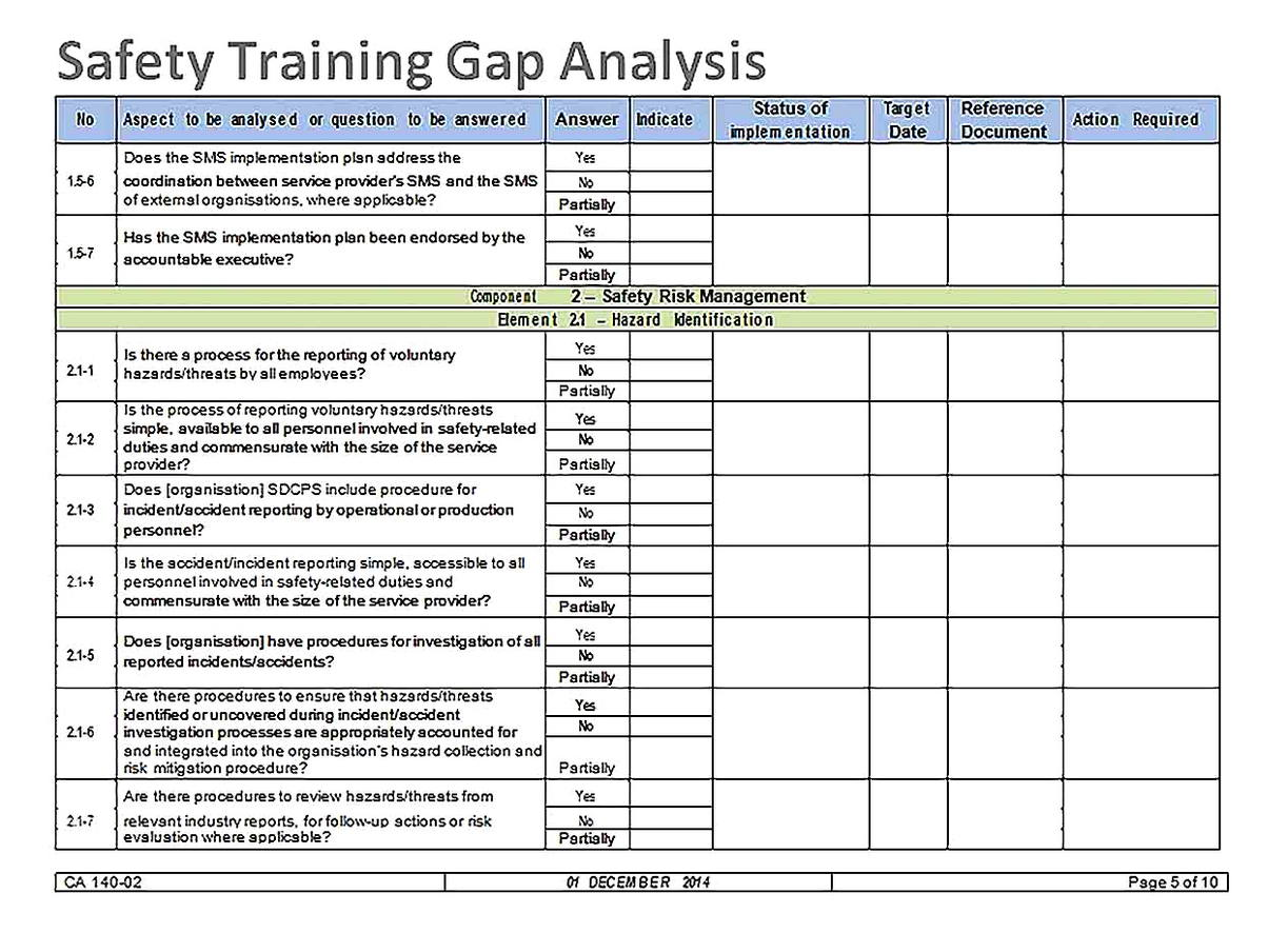 Templates for Safety Training Gap Analysis5 Sample 1