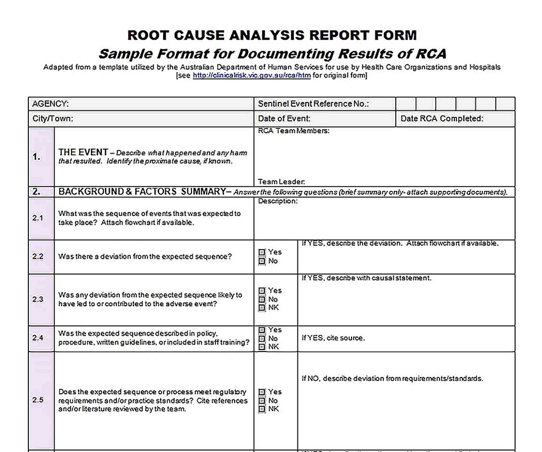 Templates for Simple Root Cause Analysis Sample