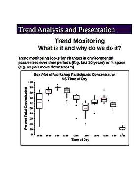 Templates for Simple Trend Analysis Sample