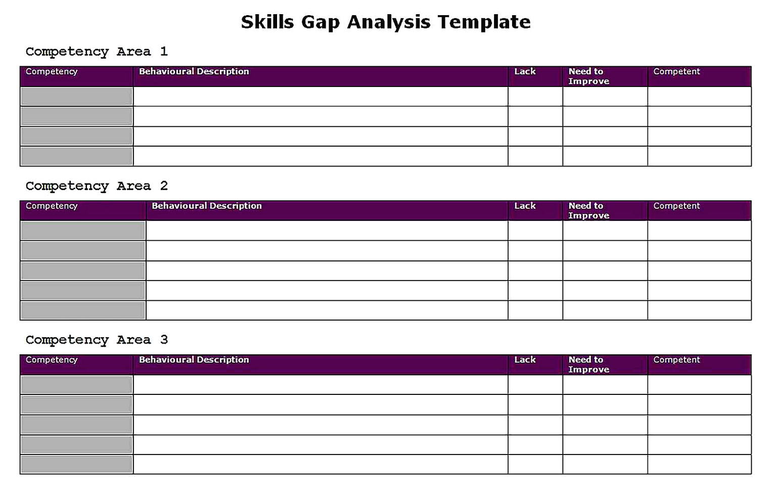 Templates for Skills Gap Analysis Word Sample
