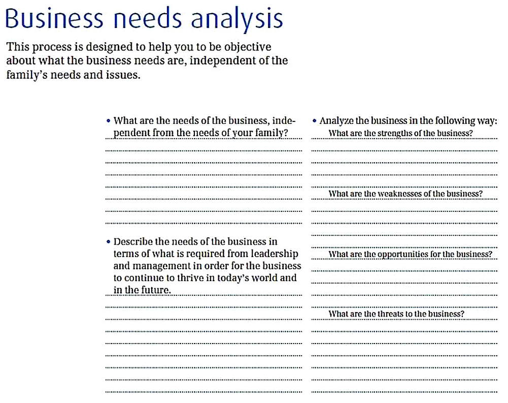 Templates for Small Business Needs Analysis Sample
