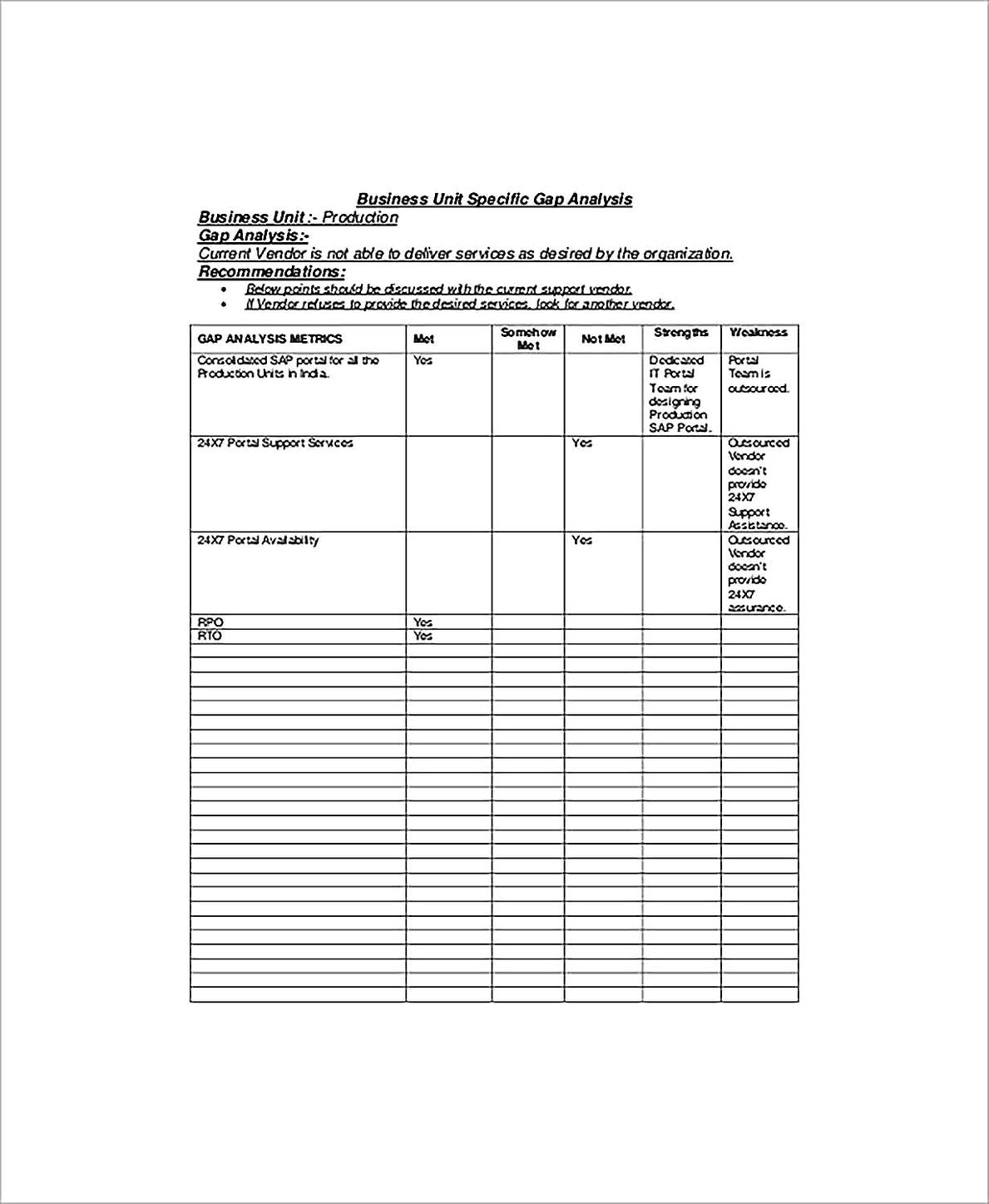 Templates for Software Gap Analysis Document Sample