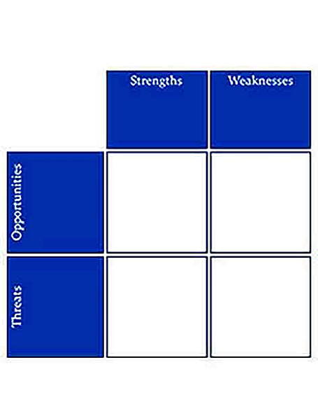 Templates for Swot Sample 002