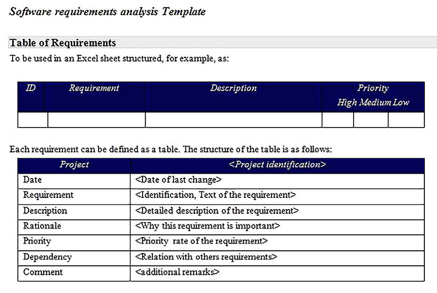 Templates for System Requirements Analysis 2 Sample