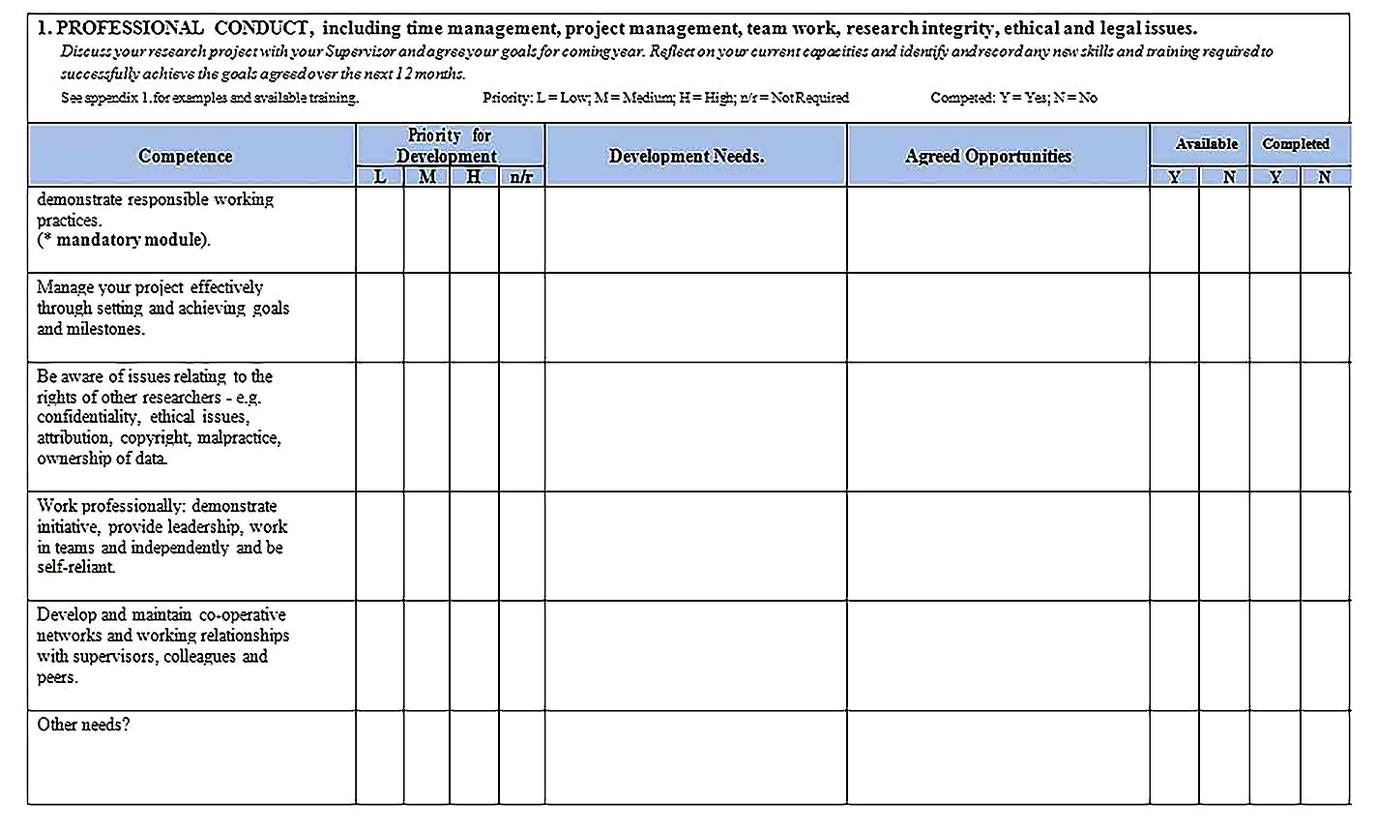 Templates for Training Needs Analysis Form 3 Sample
