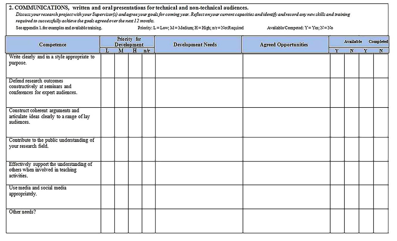 Templates for Training Needs Analysis Form 4 Sample