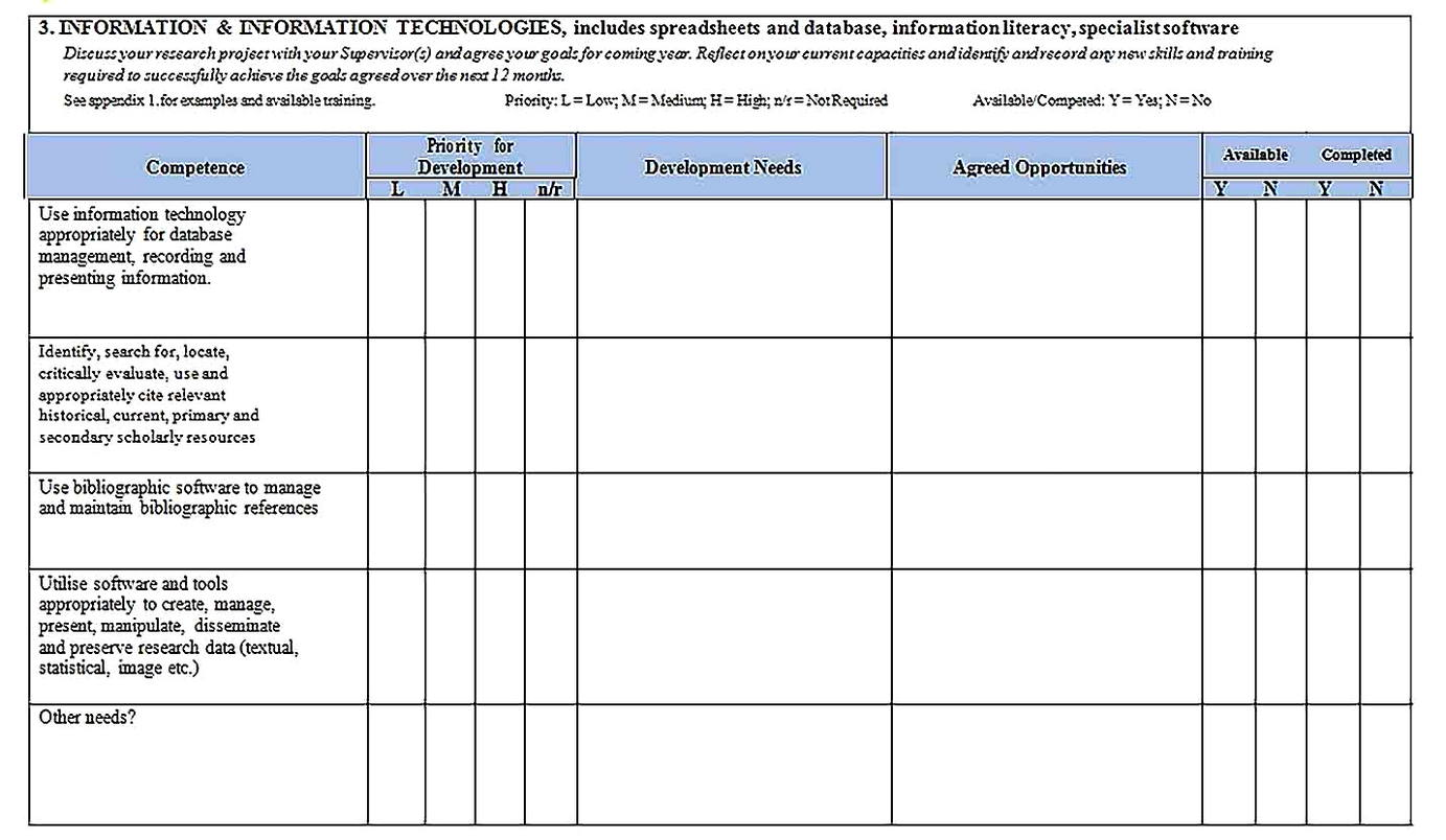 Templates for Training Needs Analysis Form 5 Sample