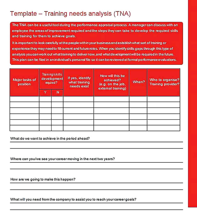 Templates for Training Needs Analysis Form Sample 002