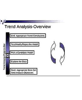 Templates for Trend Analysis 1 Sample