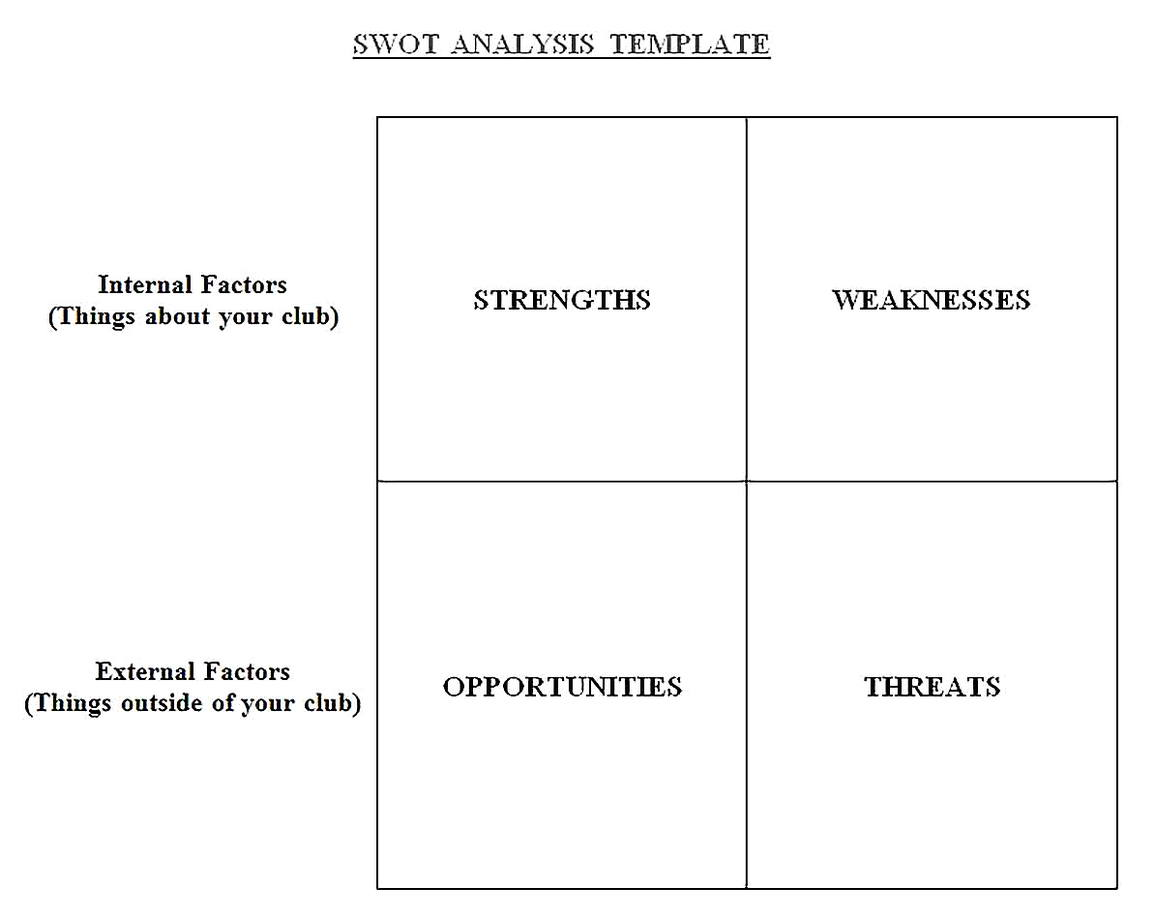 Templates for able ms word swot analysis Sample