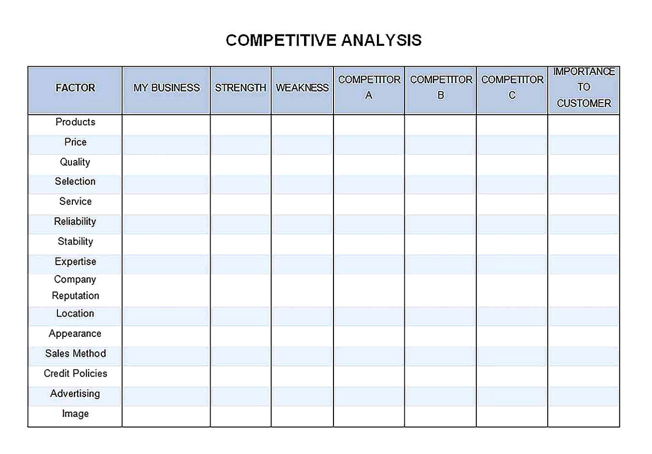 Templates for competitive analysis Sample 001