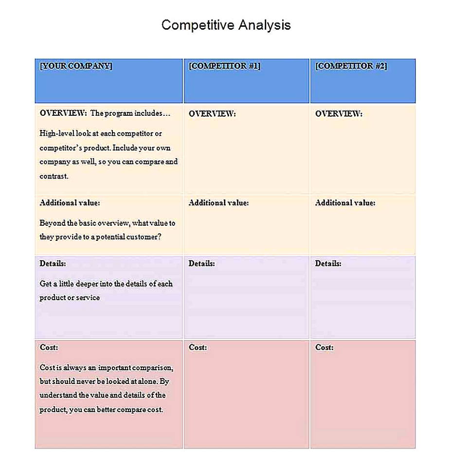 Templates for competitive analysis Sample 002