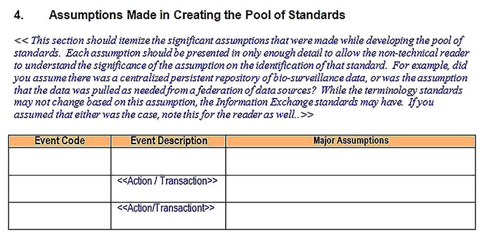 Templates for for Gap Analysis 5 Sample