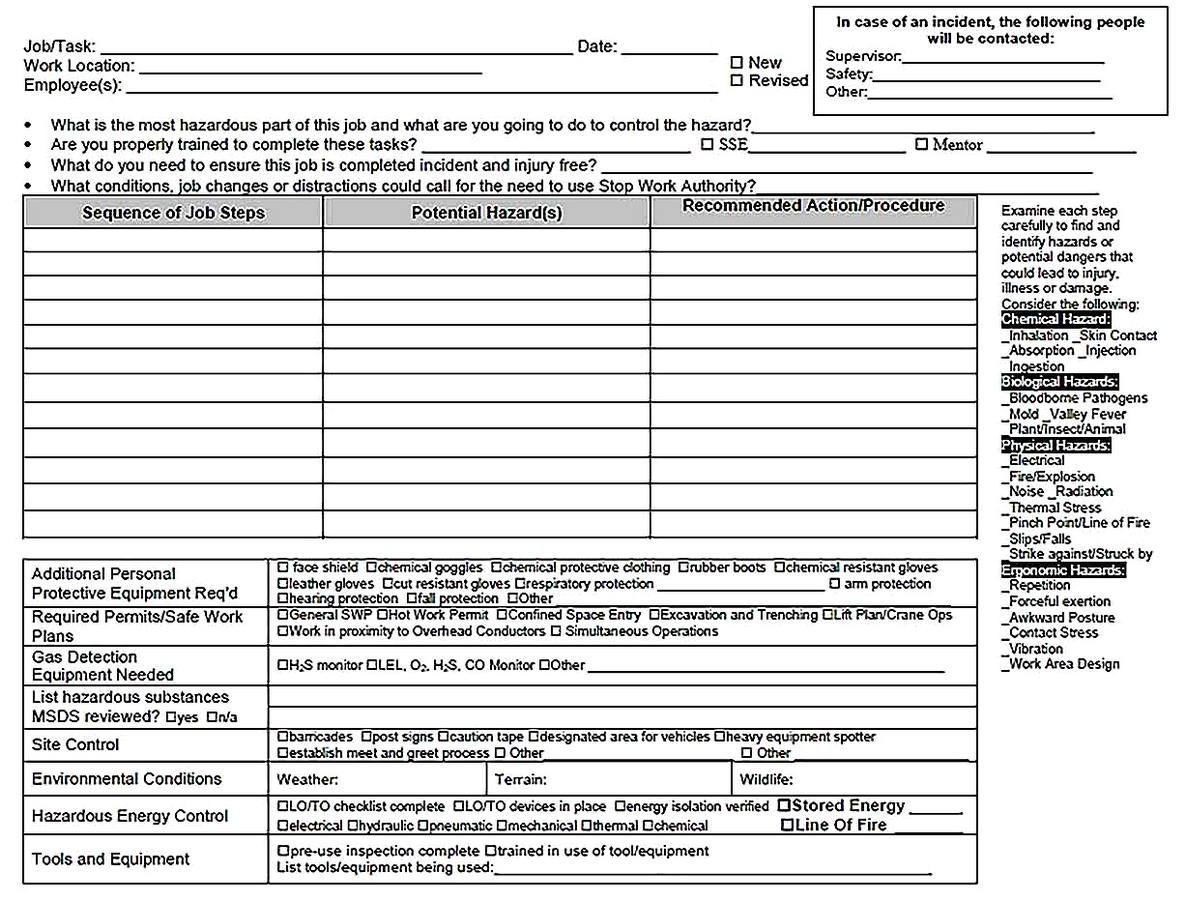 Templates for job safety analysis 1 Sample