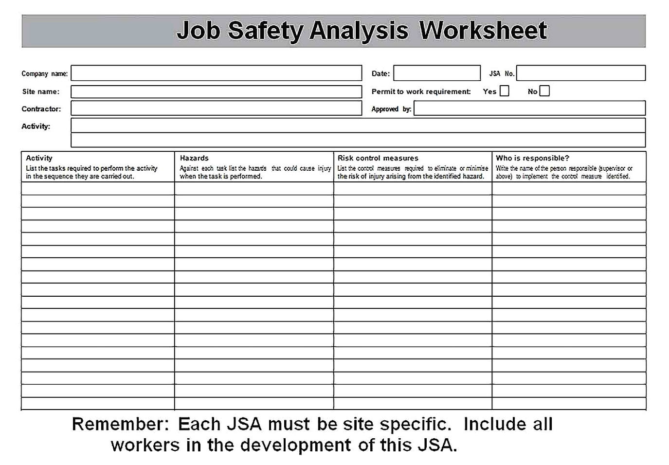 Templates for job safety analysis 3 Sample