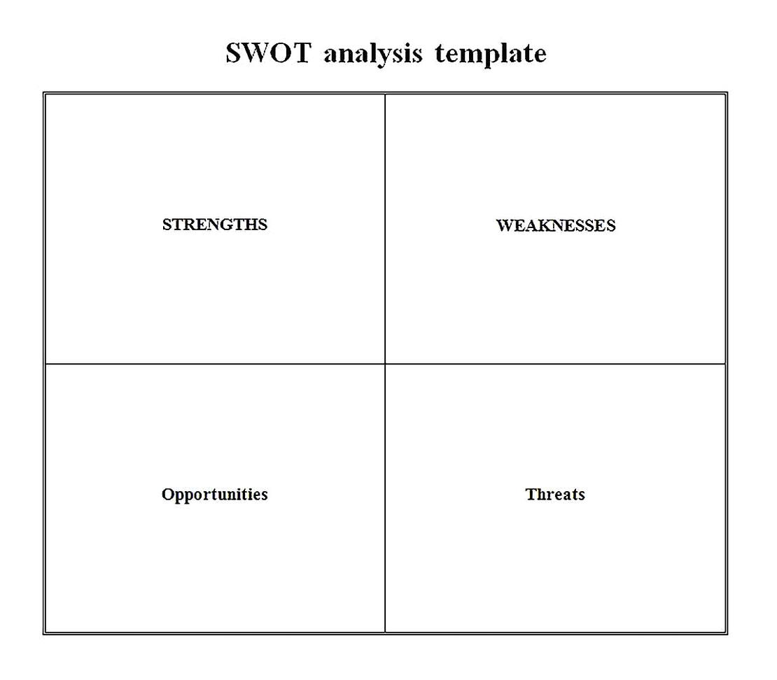 Templates for microsft word 2010 swot analysis Sample