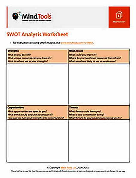 Templates for mindtools swot Sample