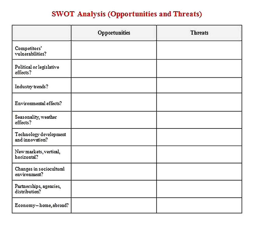 Templates for ms word swot analysis 2 Sample