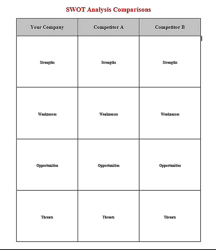 Templates for ms word swot analysis 3 Sample