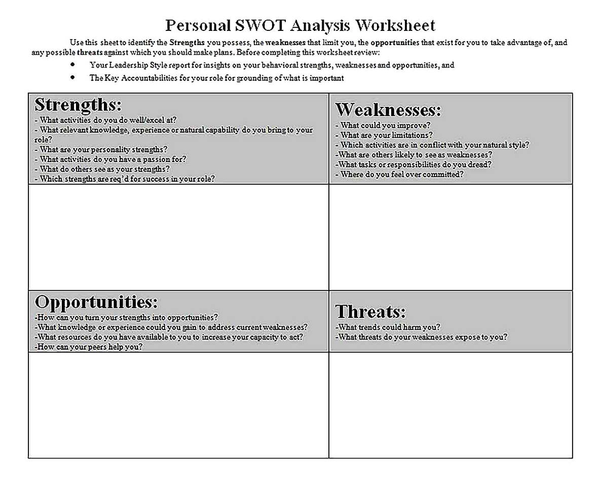 Templates for personal swot analysis worksheet word temlate Sample