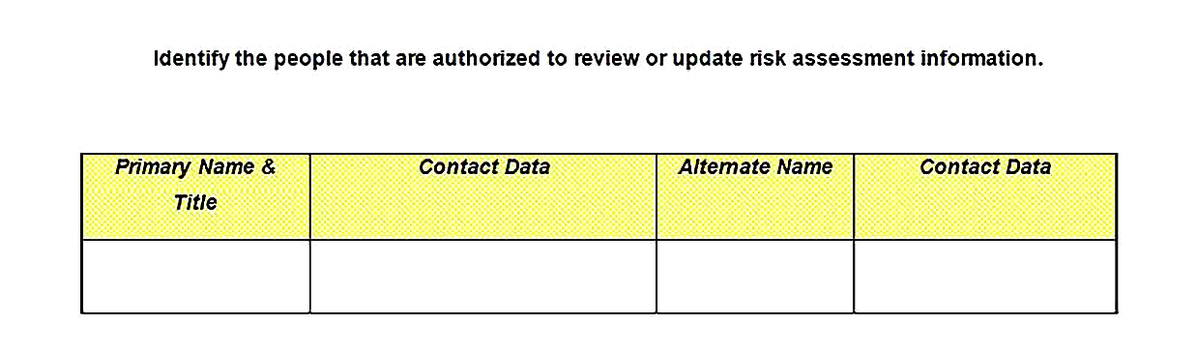 Templates for risk analysis Sample