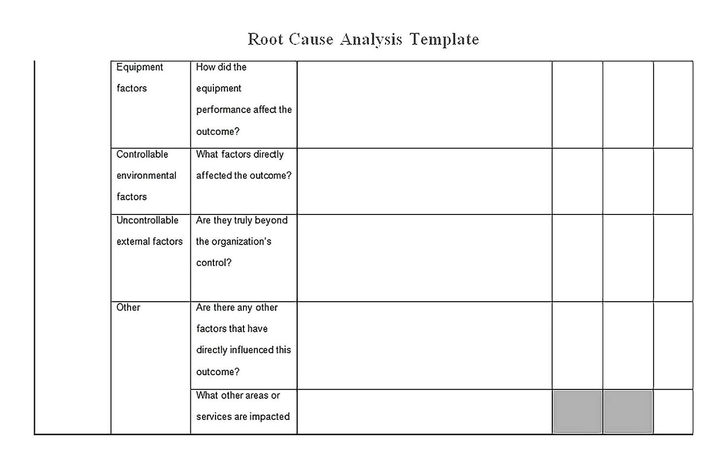 Templates for root cause analysis word framework2 Sample