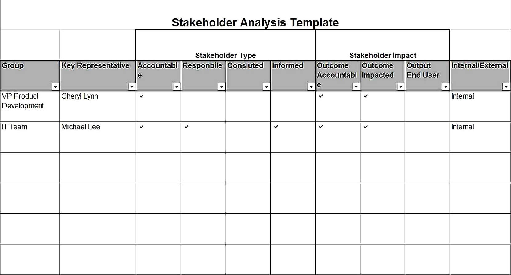 Templates for stakeholders analysis 1 Sample