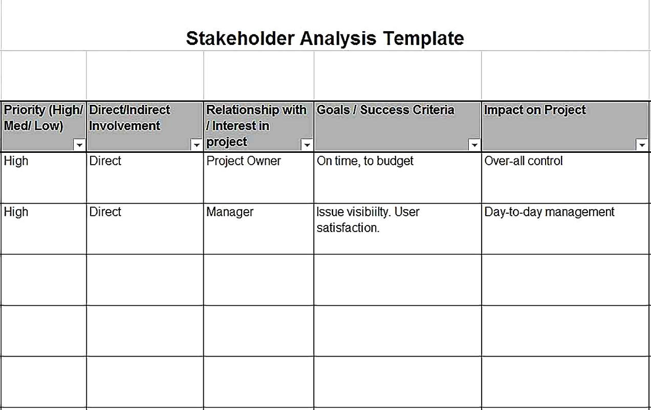 Templates for stakeholders analysis 2 Sample