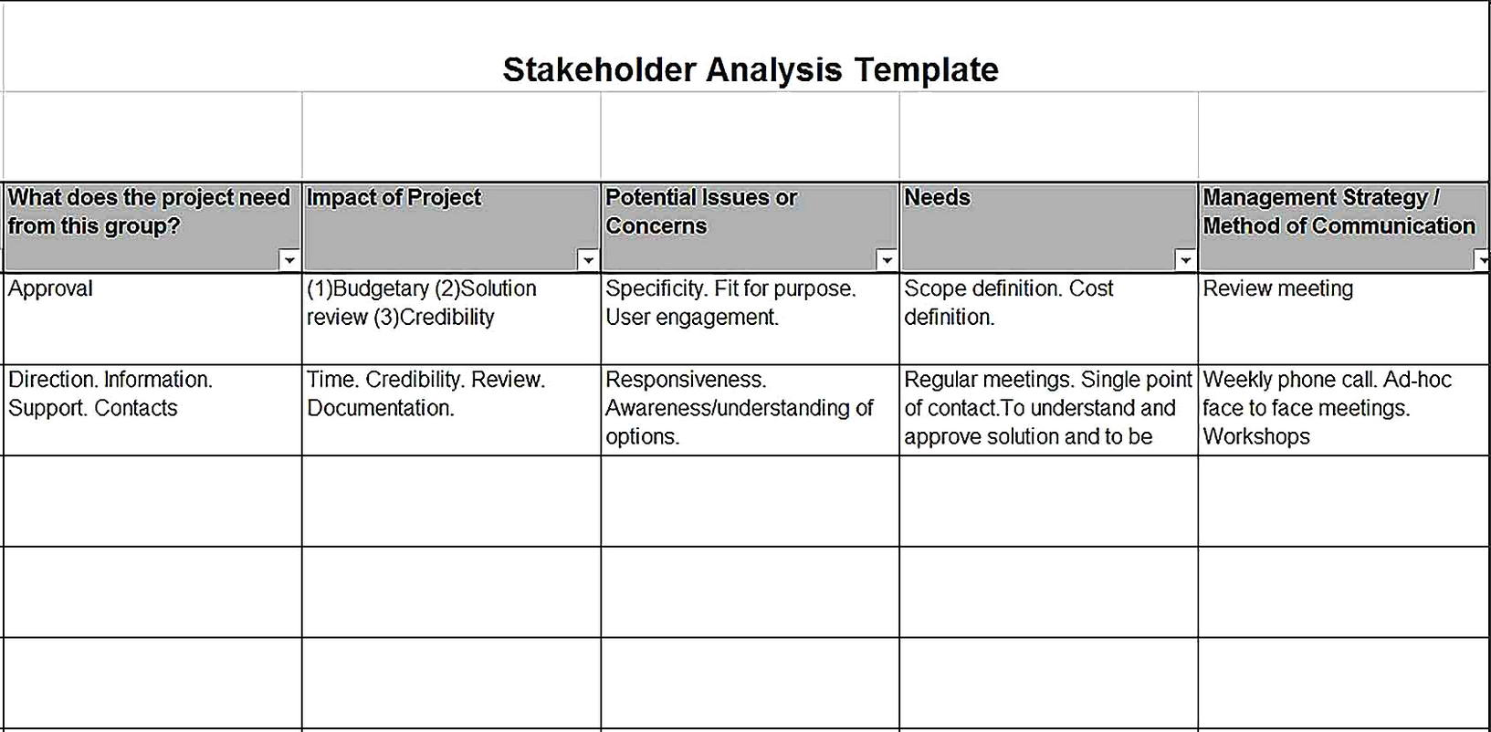 Templates for stakeholders analysis 3 Sample