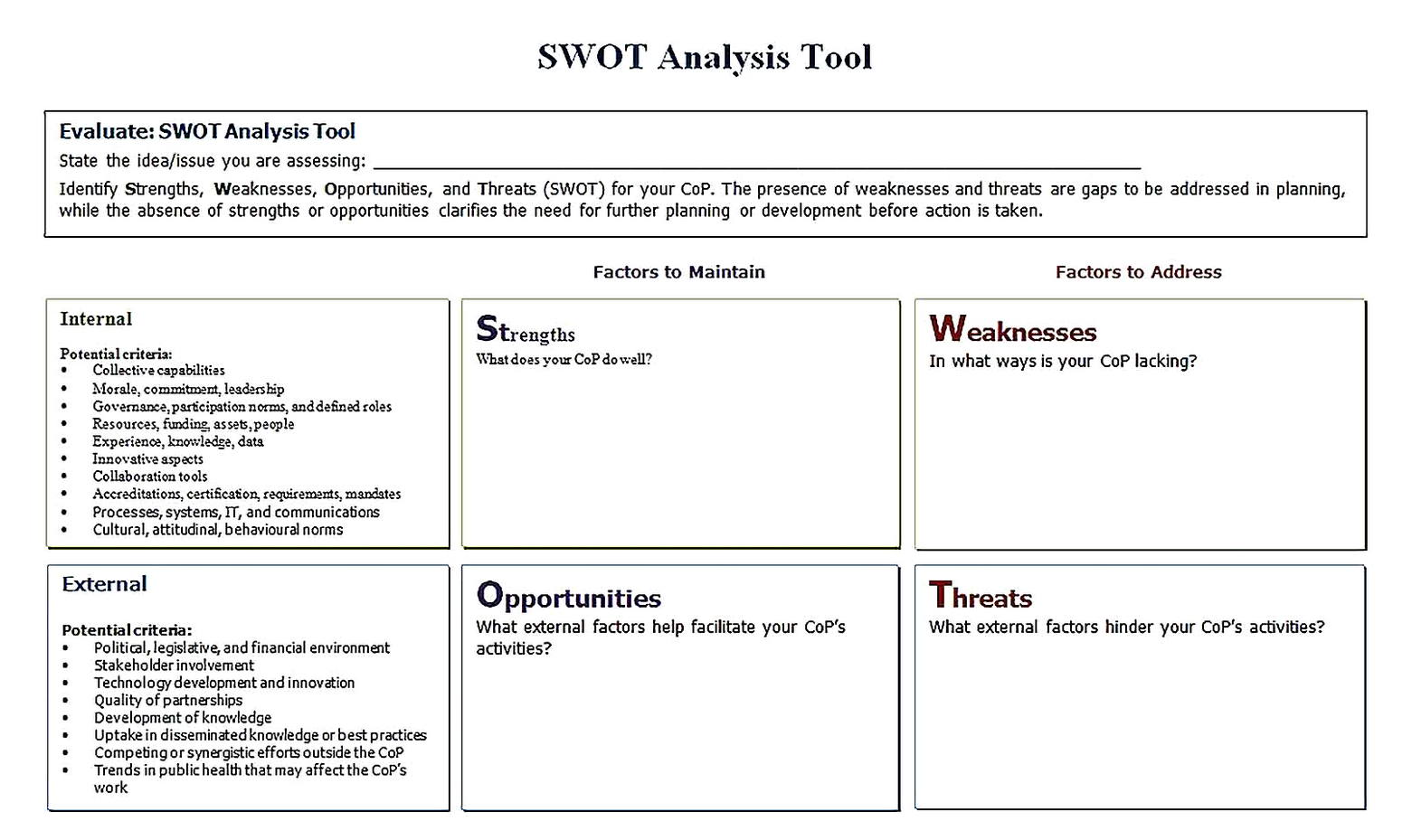 Templates for swot analysis matrix in doc Sample