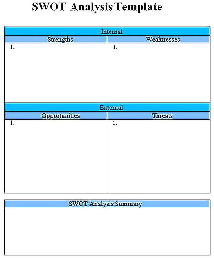Templates for swot analysis word Sample