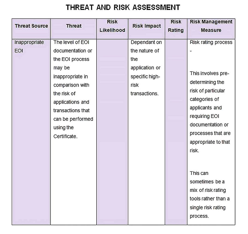 Templates for threat and risk assessment Sample