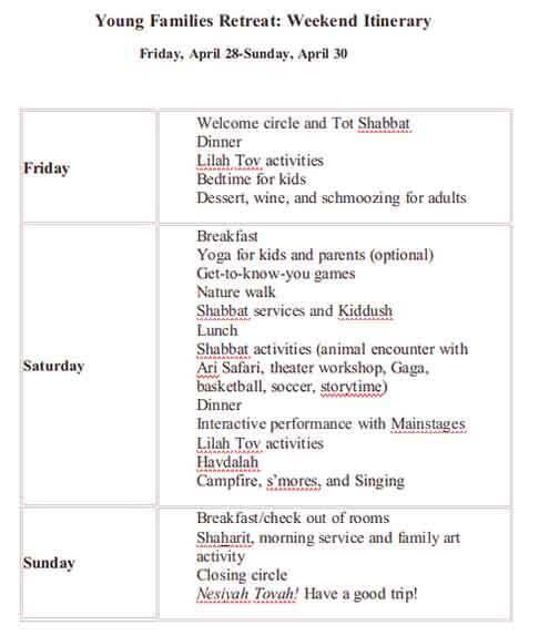 Templates Party Weekend Example