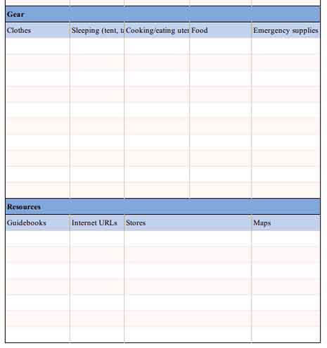 Templates Road Trip Itinerary 2 Example